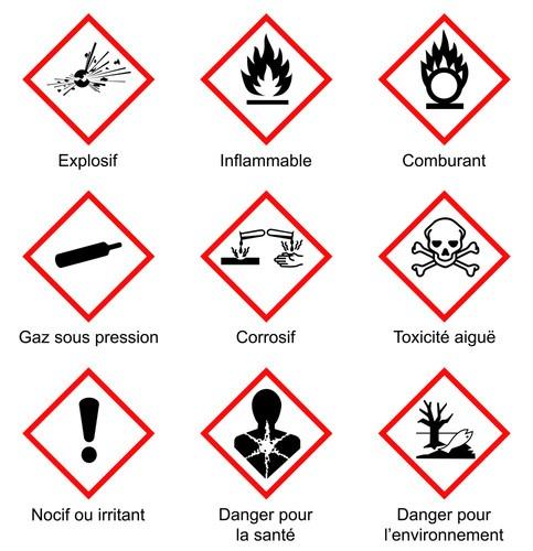 Pollution intérieure : produits dangereux